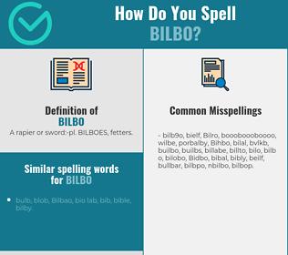 Correct spelling for Bilbo