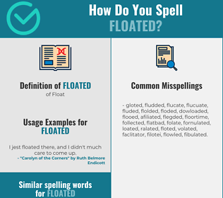 Correct spelling for Floated