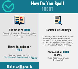 Correct spelling for Fred