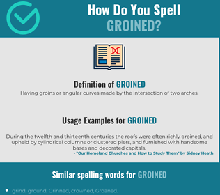 Correct spelling for Groined