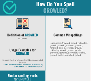 Correct spelling for Growled