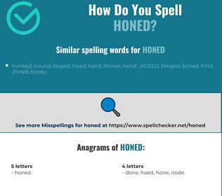 Correct spelling for Honed