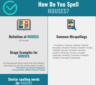 Correct spelling for Houses