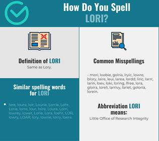 Correct spelling for Lori
