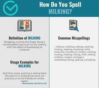 Correct spelling for Milking
