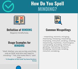 Correct spelling for Minding