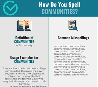 Correct spelling for Communities