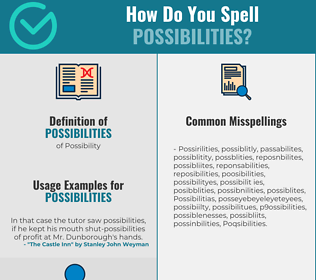Correct spelling for Possibilities