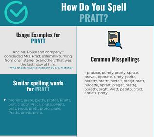 Correct spelling for Pratt