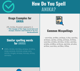 Correct spelling for Anika