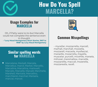 Correct spelling for Marcella