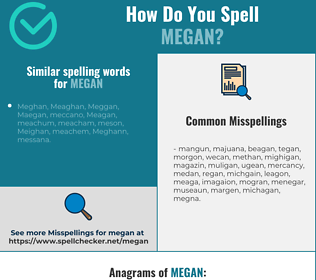 Correct spelling for Megan