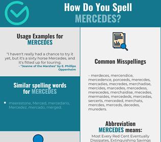 Correct spelling for Mercedes