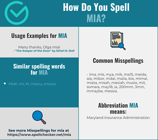 Correct spelling for Mia
