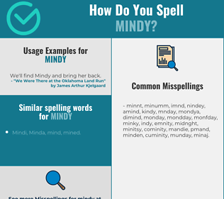 Correct spelling for Mindy