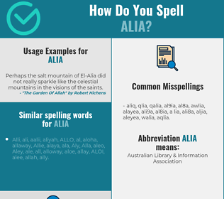 Correct spelling for Alia