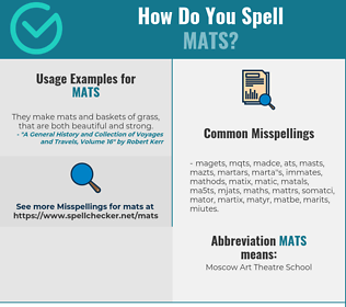 Correct spelling for Mats