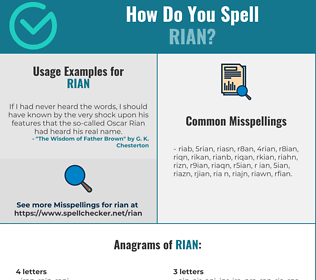 Correct spelling for Rian