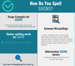 Correct spelling for Sachs