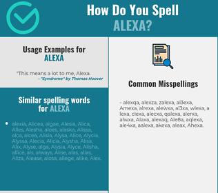 Correct spelling for Alexa