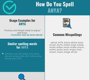 Correct spelling for Anya