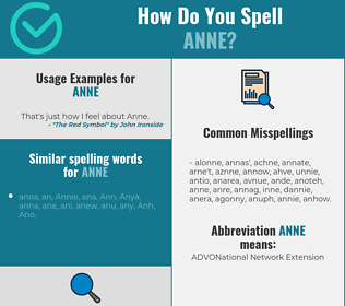 Correct spelling for Anne