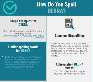 Correct spelling for Debra
