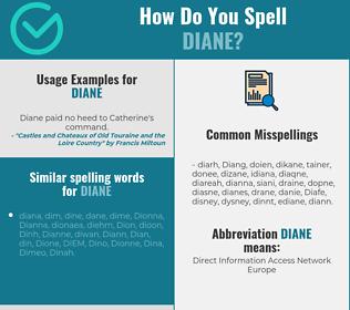 Correct spelling for Diane