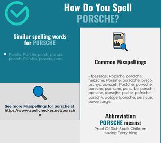 Correct spelling for Porsche