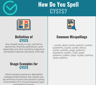 Correct spelling for Cysts