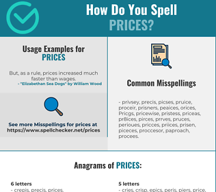 Correct spelling for Prices