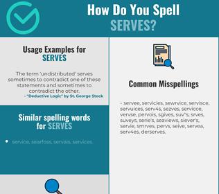 Correct spelling for serves