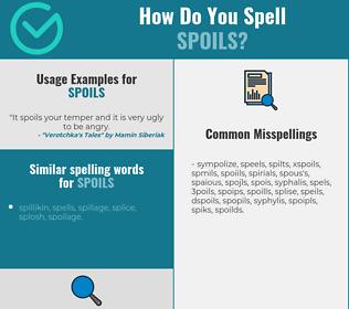 Correct spelling for spoils