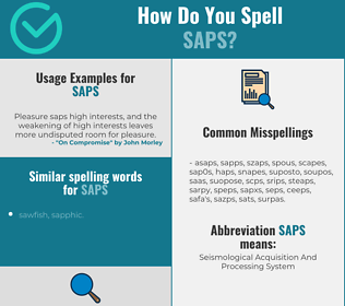 Correct spelling for saps