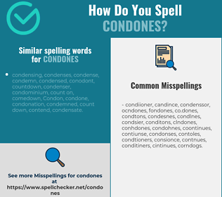 Correct spelling for condones
