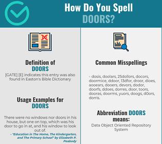 Correct spelling for doors