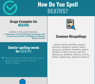 Correct spelling for deaths