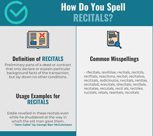 Correct spelling for recitals