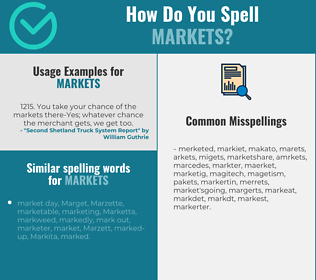 Correct spelling for markets