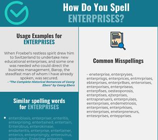 Correct spelling for enterprises