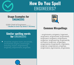 Correct spelling for engineers