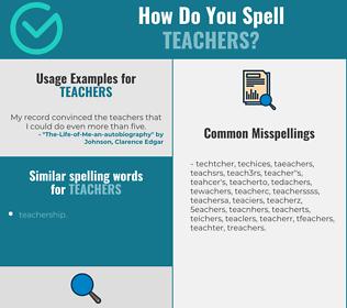 Correct spelling for teachers
