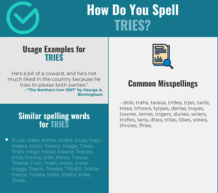 Correct spelling for tries