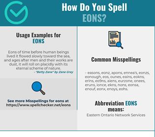 Correct spelling for eons