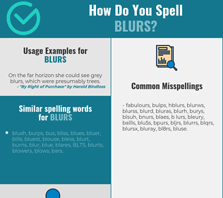 Correct spelling for blurs
