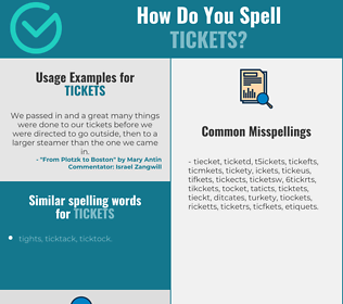Correct spelling for tickets
