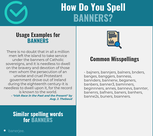 Correct spelling for banners