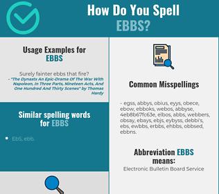 Correct spelling for ebbs