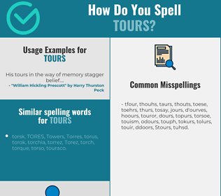 Correct spelling for tours