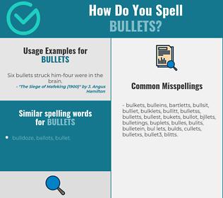 Correct spelling for bullets